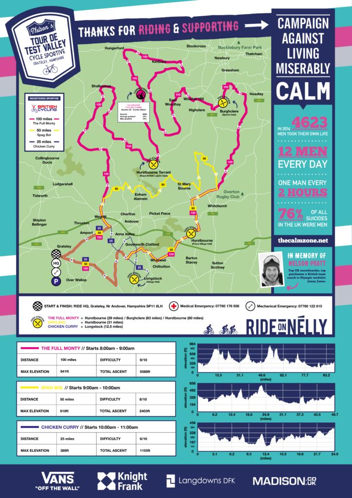Tour-de-Test-Valley-map_FINAL
